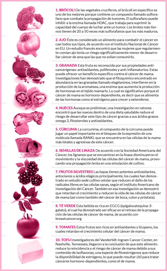 10 alimentos para prevenir el c ncer de mama - Alimentos contra el cancer de mama ...