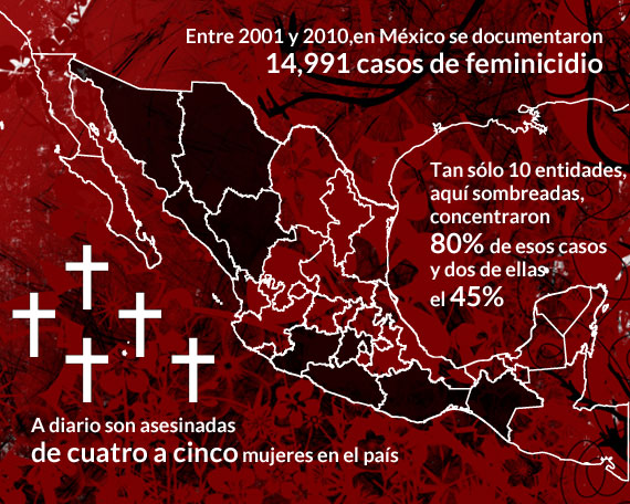 mundo america latina mexico ciudad juarez diario tregua