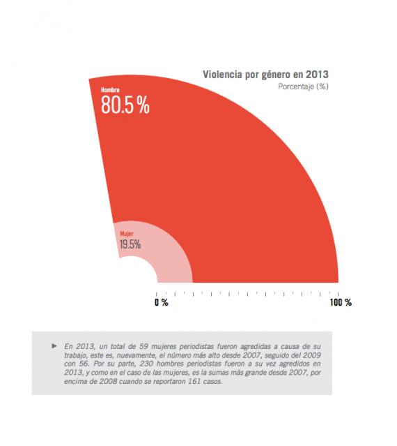 Violencia contra periodistas en Mexico - Página 2 Captura-de-pantalla-2014-03-17-a-las-14-45-56-e1395089289776