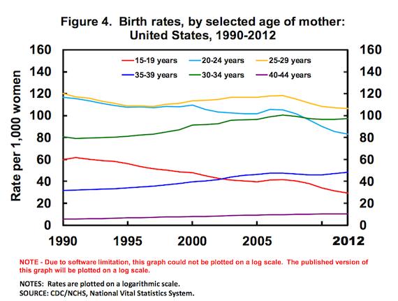 En EU el número de hijos ha disminuido en los últimos años, mientras que el de mascotas va en aumento. Foto: Quartz