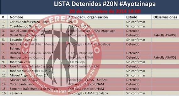 Foto: Facebook del Comité Cerezo de México