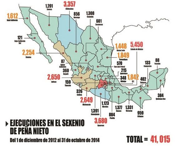 Más de 41 mil muertos en los primeros 23 meses de Enrique Peña Nieto. Foto: Zeta