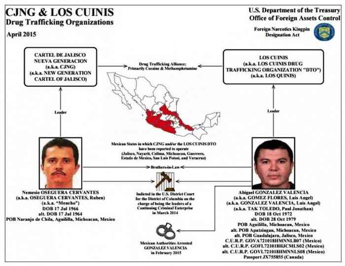"""EU sanciona a empresas ligadas a líder de """"Los Cuinis"""""""
