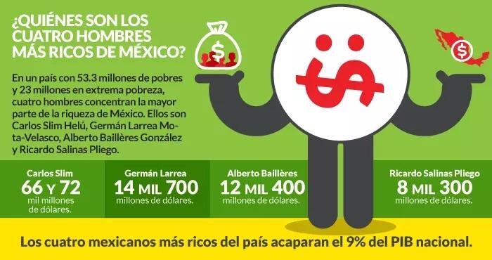 ¿Cómo 4 mexicanos se hicieron multimillonarios? Sí, acertó: gracias a los favores del Estado Image1