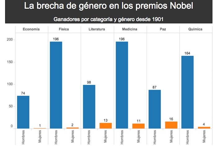 Foto: El Diario.es