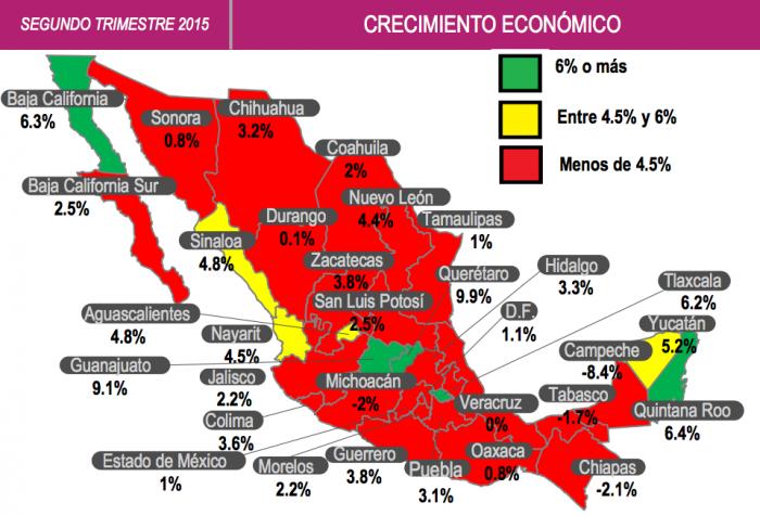 Foto: México ¿Cómo Vamos?