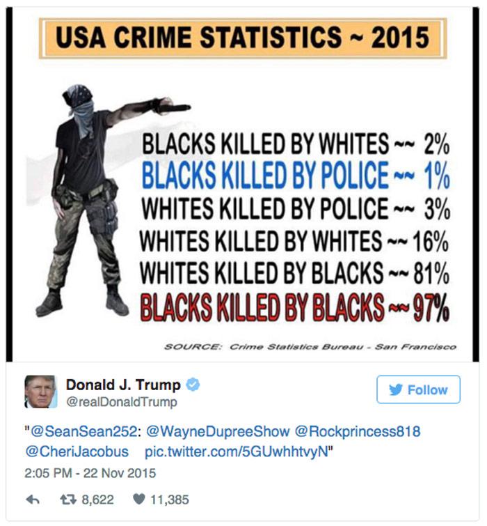 Tuit racista de Trump, ahora contra los afroamericanos. Imagen: Twitter