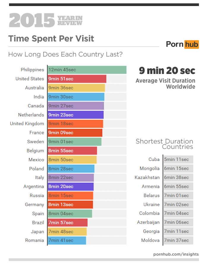 порно 2015 года