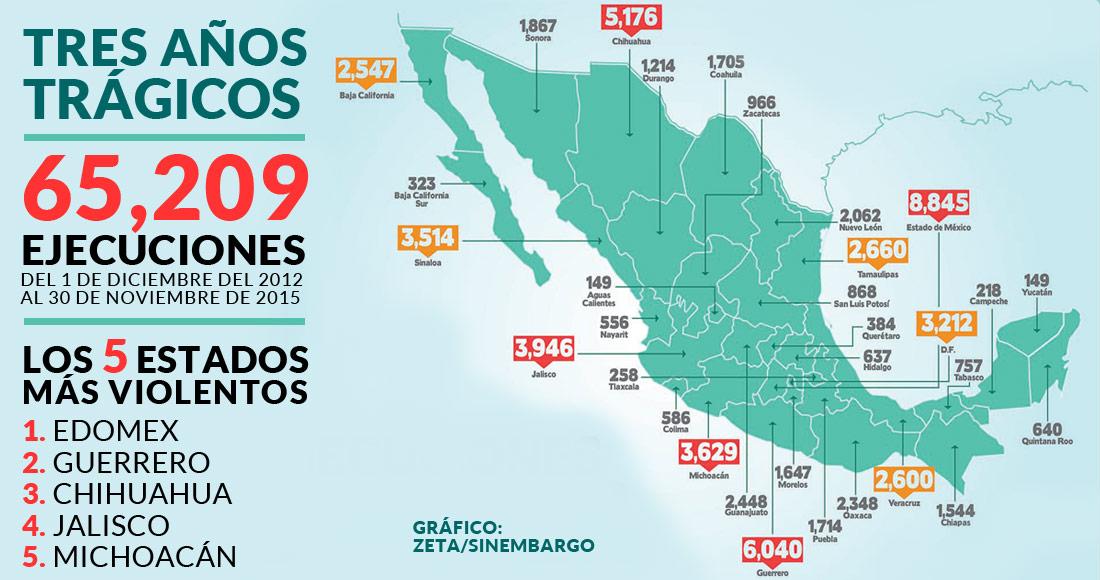 Image result for pictures mexico muertos y desaparecidos 2016