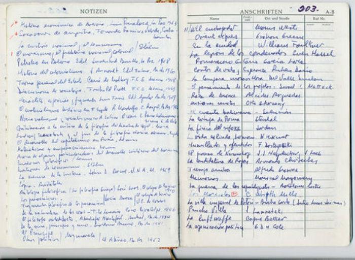 Manuscritos del Che. Foto: Especial