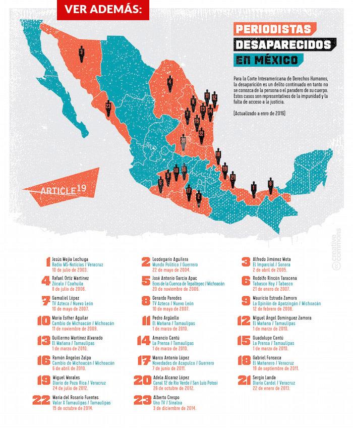 PROMO-periodistas-desaparecidos-en-Mexico