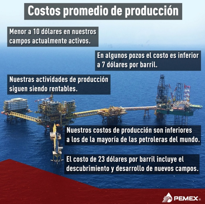 costo-produ-pemex