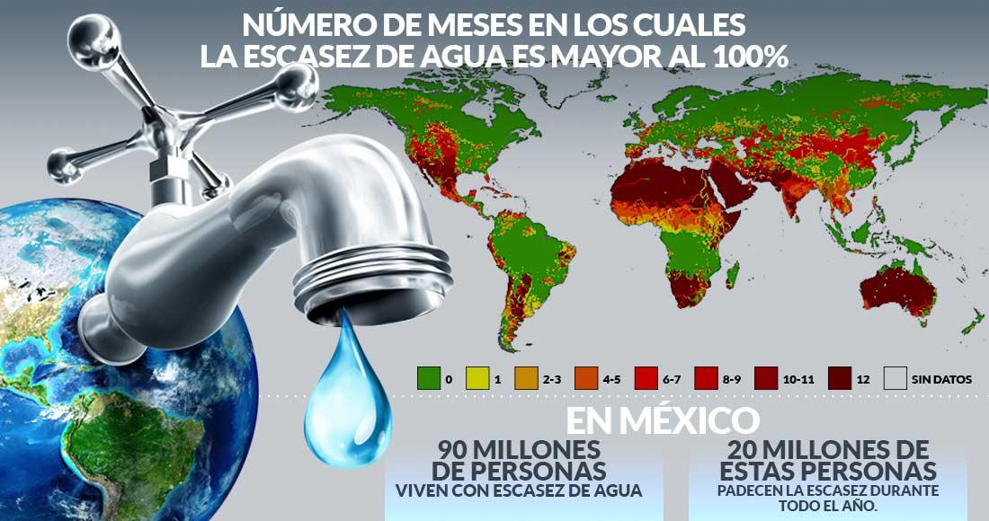 M xico est entre los pa ses que enfrentan escasez de agua for Bungalows sobre el agua en mexico