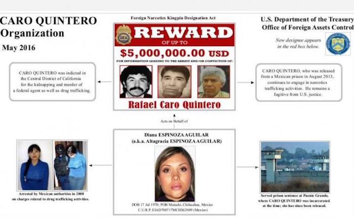 Ficha emitida por el Departamento de Tesoro de EU. Foto: Especial.
