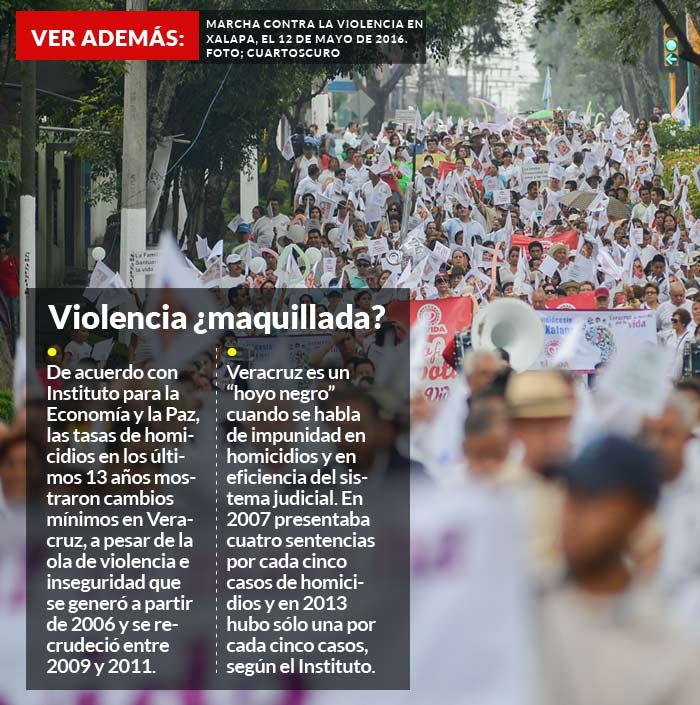Violencia-Veracruz-Promo-700