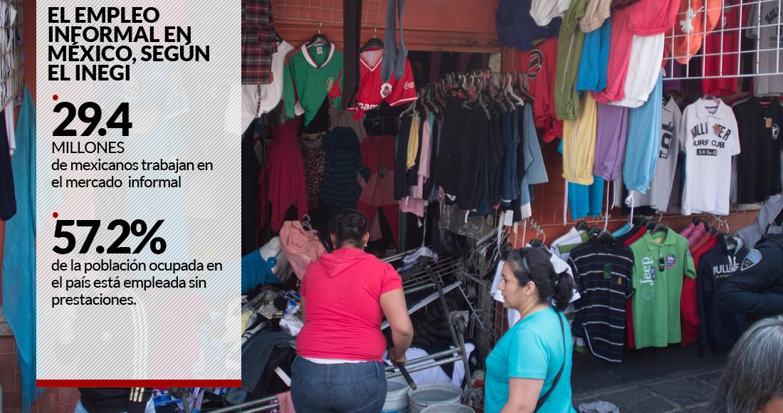 Baja desempleo en México en segundo trimestre