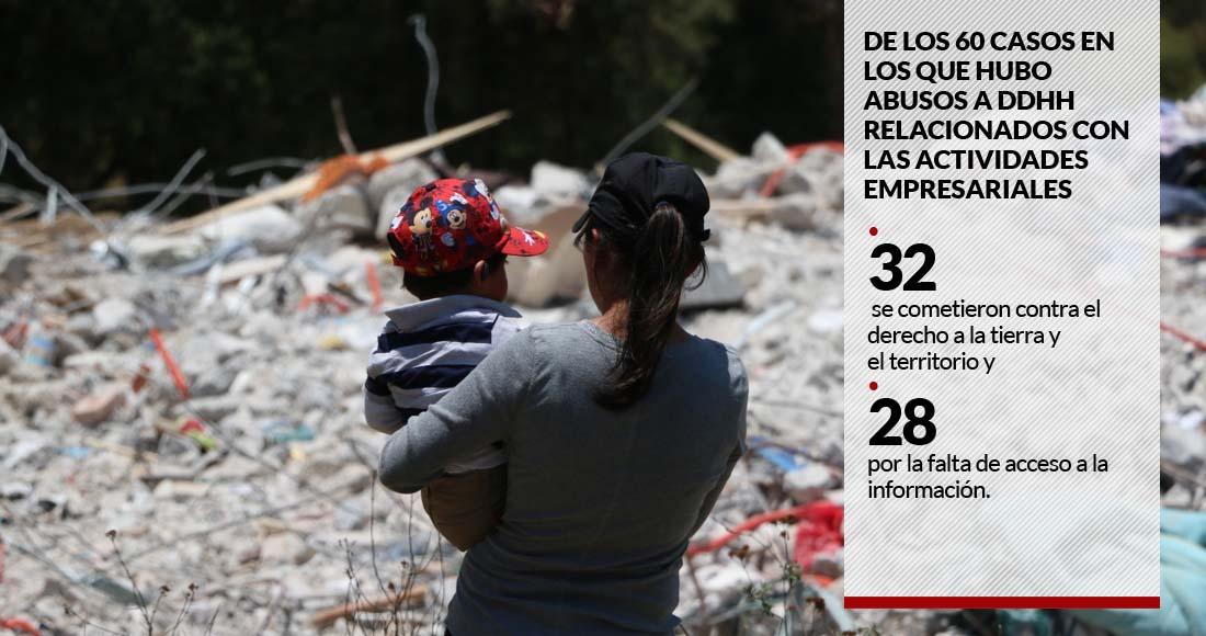 Crisis de DH en México se refleja en sector empresarial: ONU