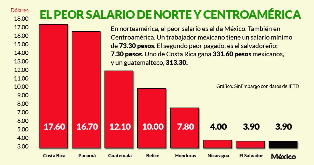 aumento de salario a domesticas en uruguay 2016 aumento de