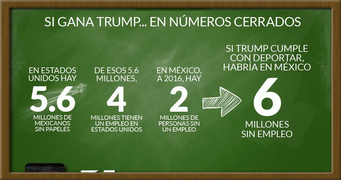 http://www.sinembargo.mx/wp-content/uploads/2016/09/el-pizarron-del-desempleo.jpg