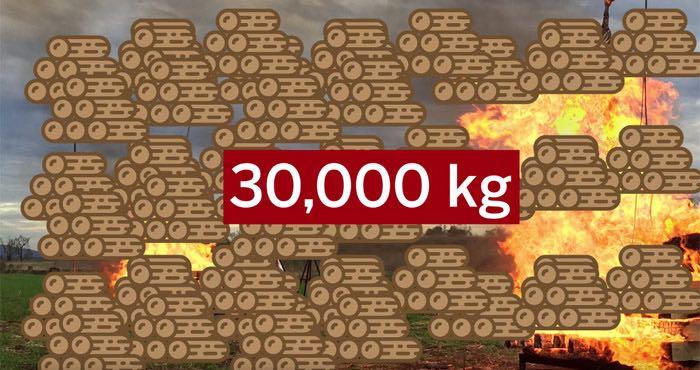 """La prueba científica indica que se habrían necesitado 30 mil kilos de madera para incinerar, como sostiene la """"verdad histórica"""", los 43 cuerpos. Foto tomada de video de Youtube"""