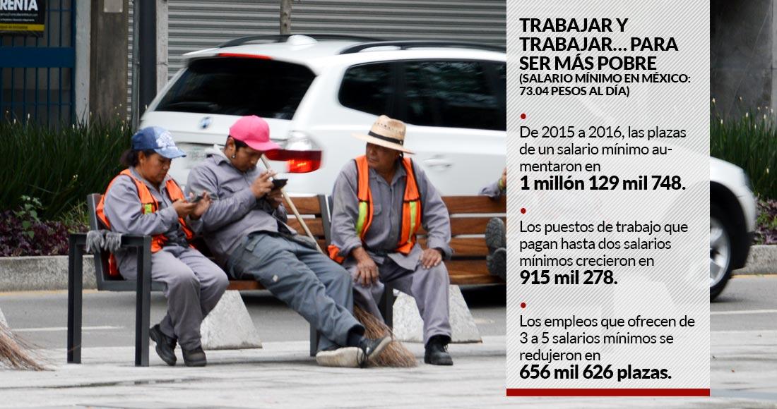 Resultado de imagen para trabajo,, salario mínimo en méxico
