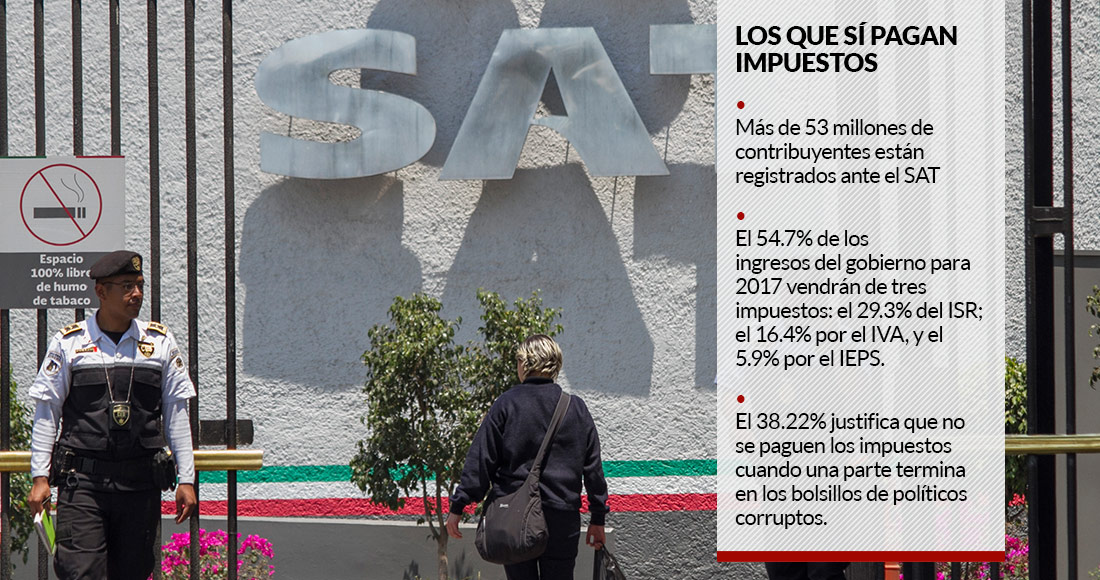 sat-impuestos