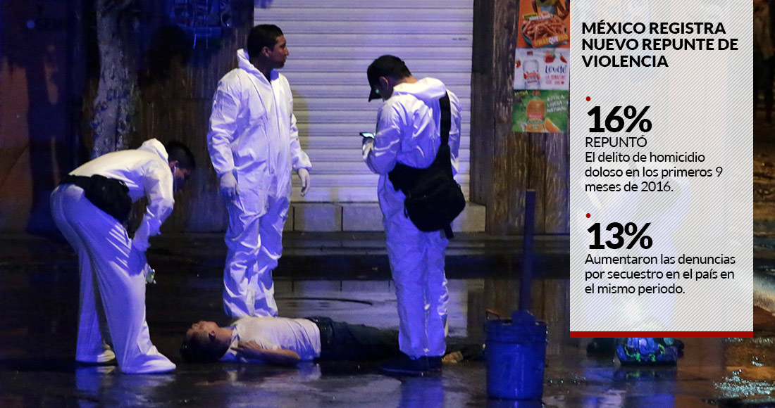 De cada 10 homicidios, 6 son ejecuciones