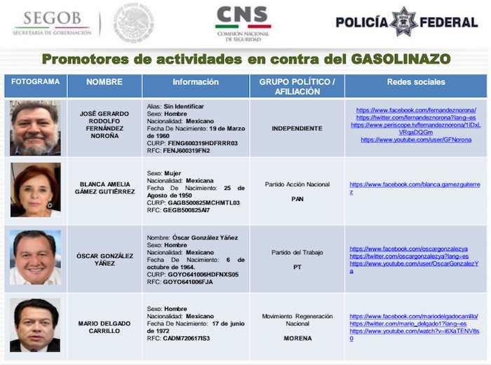 Las fichas del documento presuntamente elaborado por la CNS. Foto: Especial