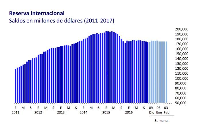 Sube inflación y tasa; se encarecen créditos (+infografía)