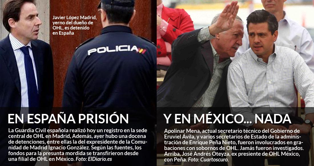 Policía irrumpe en oficinas de OHL en España por investigación de corrupción
