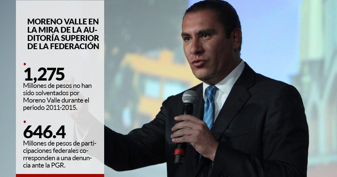 Moreno Valle descarta coalición con Morena o PRI