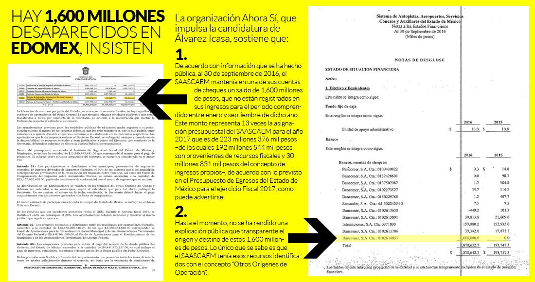 Denuncian que EPN y el PRI crearon una red para financiar campañas