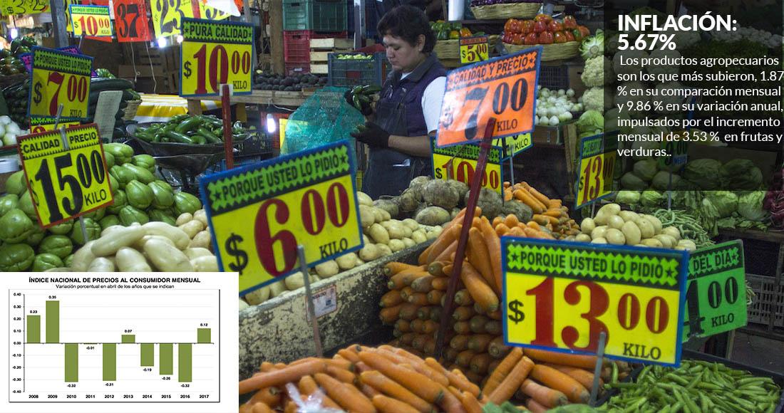 Banxico elevará su tasa de interés esta semana: Citibanamex