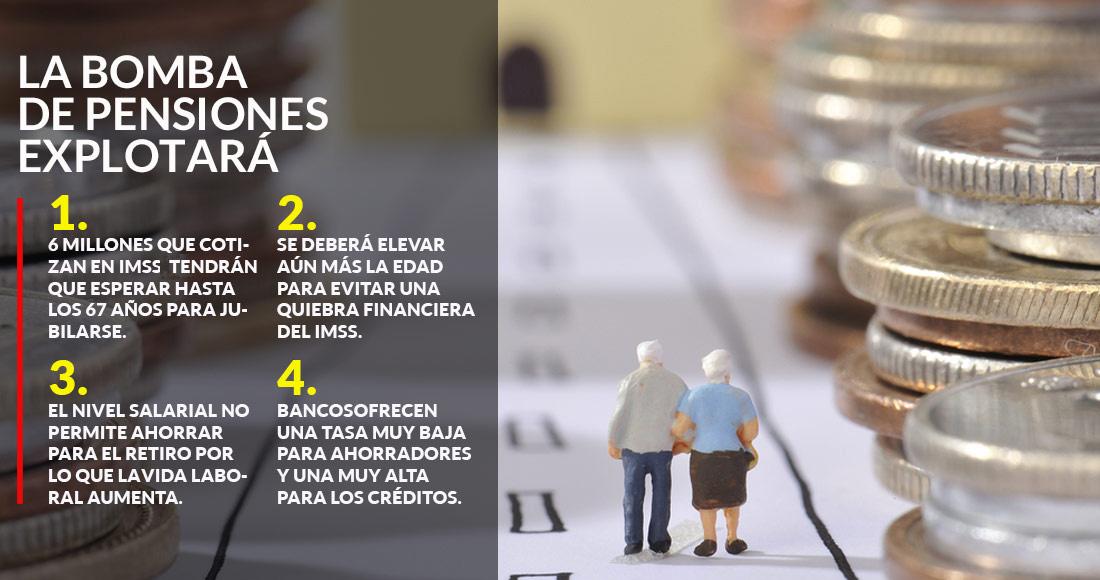 Sistema de pensiones, con un panorama al borde del colapso