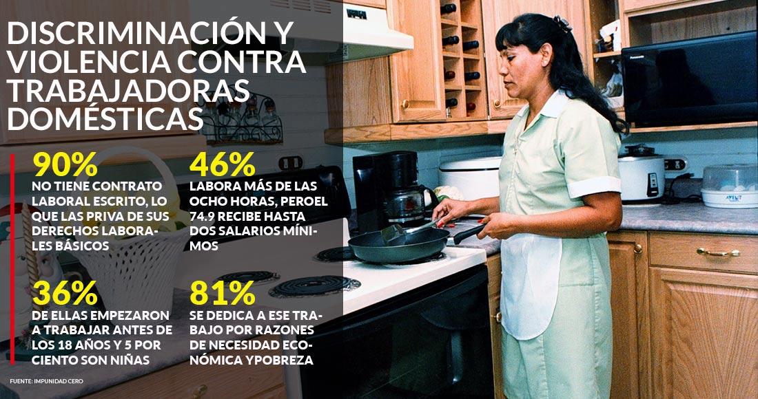 Cndh Pide Reconocer El Trabajo Dom Stico En M Xico Y Una