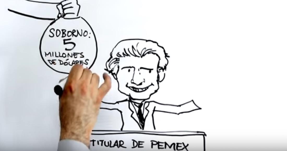 López Obrador presenta en Los Ángeles su libro