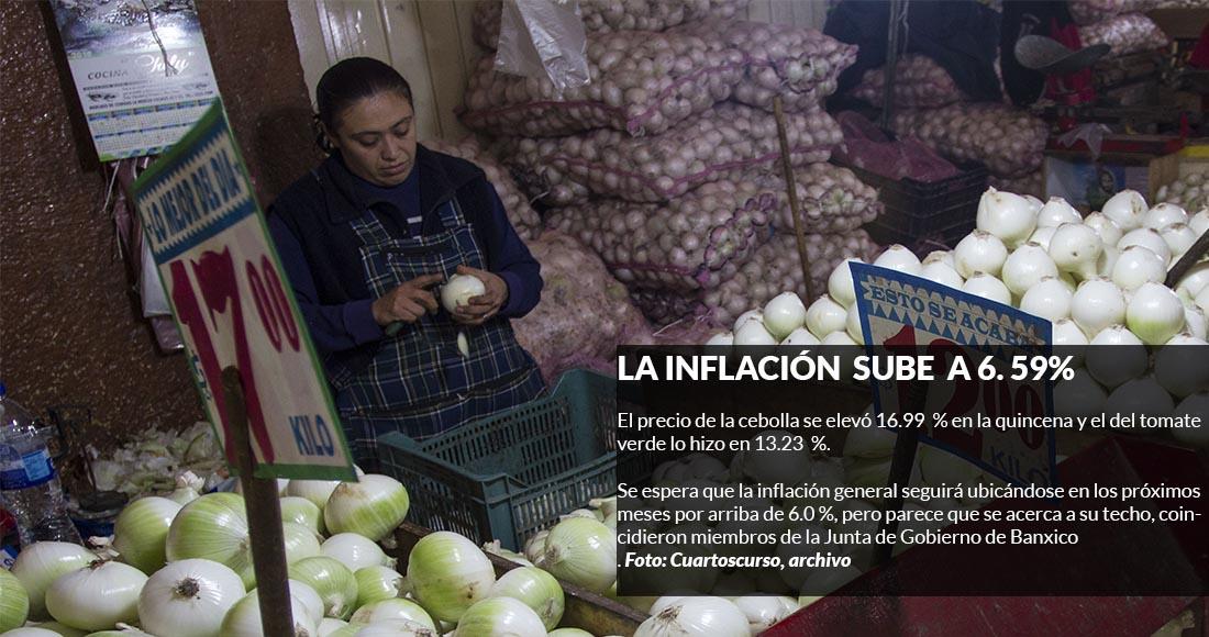 Inflación cerrará el año en 6%, estiman especialistas