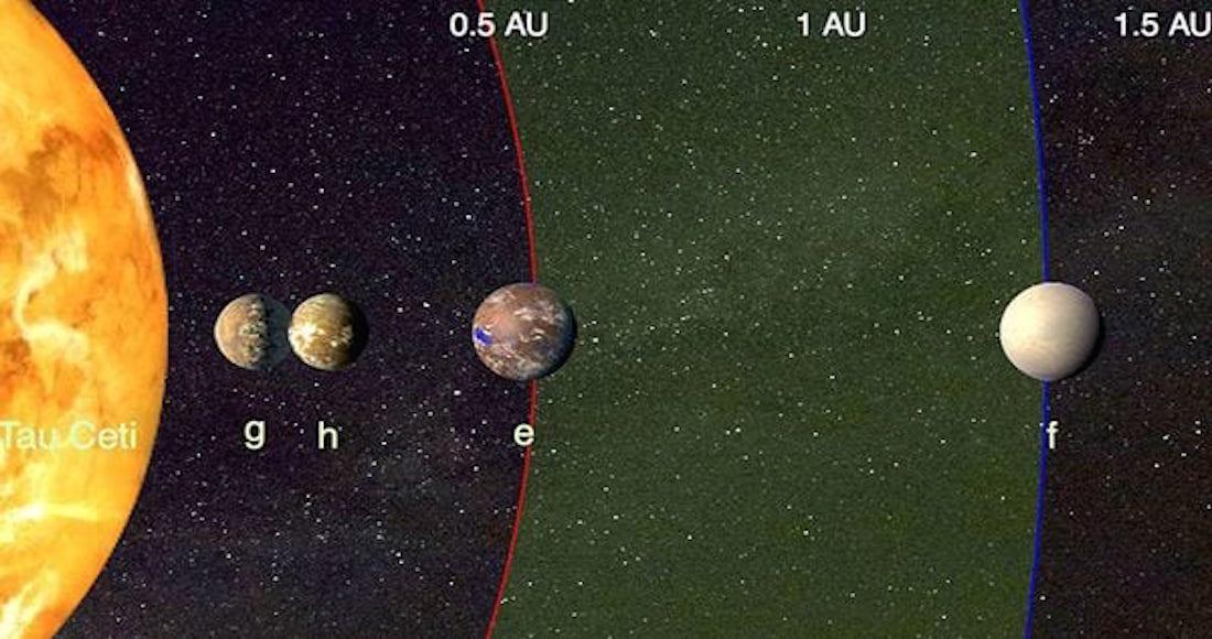 Descubren cuatro planetas en estrella similar al Sol más cercana