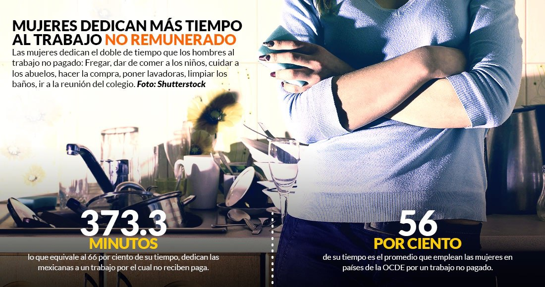 Reporta Inegi tasa de desempleo de 3.3% en septiembre