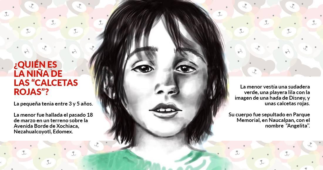 Image result for la niña de las calcetas rojas