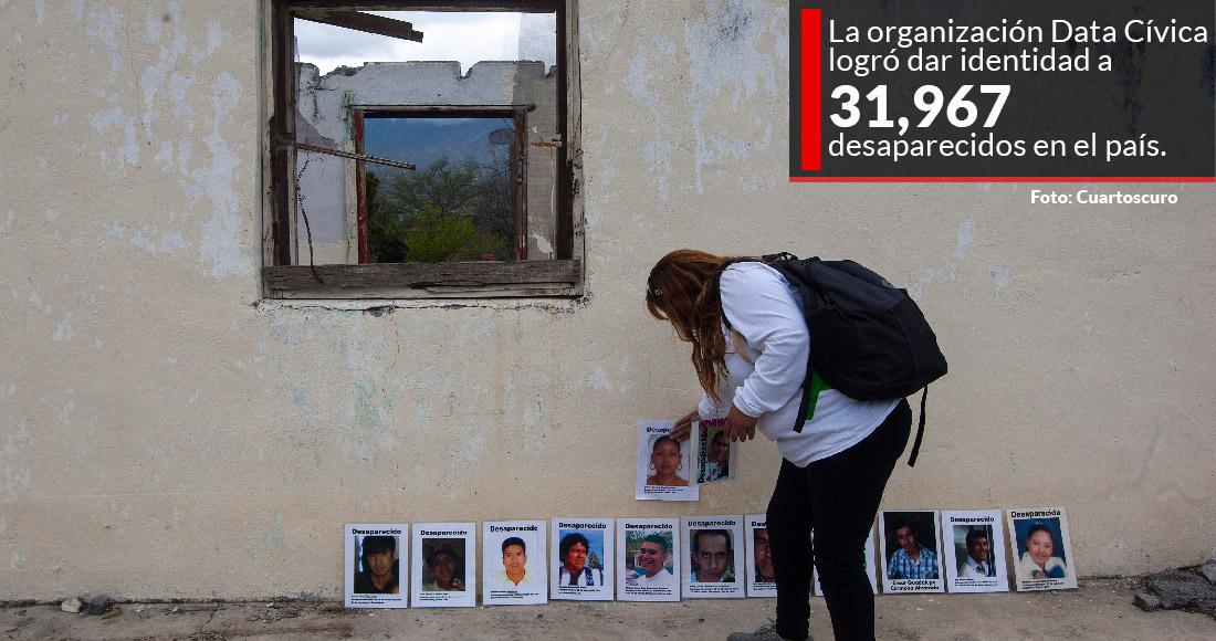 Ponen nombre y apellido a casi 32 mil desaparecidos