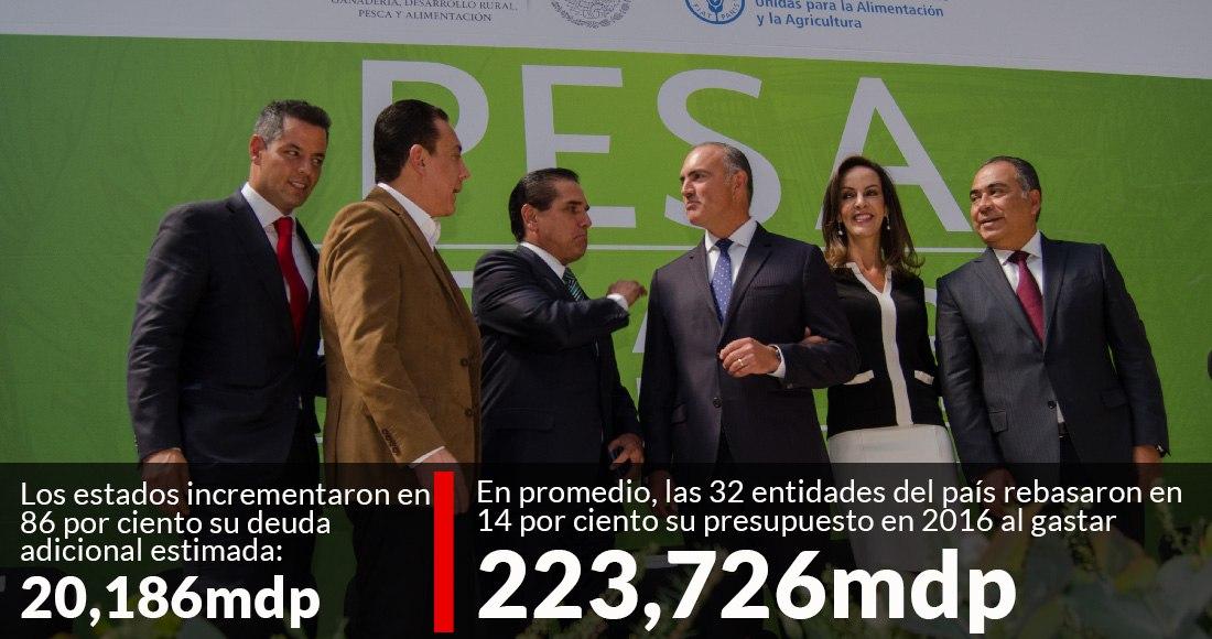 Estados también derrochan en publicidad; gastan hasta 9.5 mil mdp