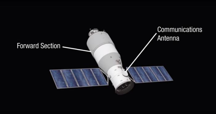 La estación espacial china se precipita sobre la Tierra
