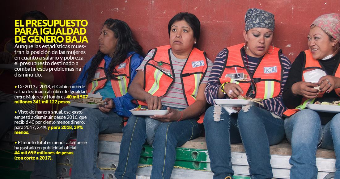 ADEMÁS  Peña dio menos a la lucha por la igualdad de la mujer que lo que se gastó en prensa estos 5 años
