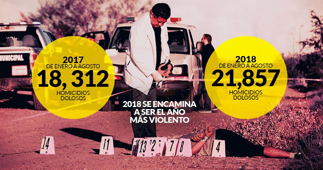 AMLO recibe un país con policías y alcaldes ligados al narco y con 15 cárteles en plena expansión 36c35f3a-d2c6-4c32-96a2-92325ef26682