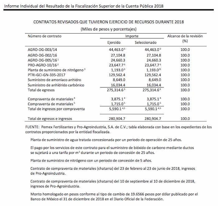 CUENTA-PUBLICA-ASF-2018