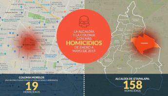 homicidios-cdmx