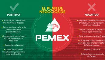 PEMEX-POS-NEGokfinal