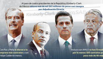 KIMBERLY_PRESIDENTESdestacada