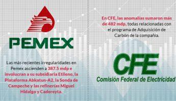 PEMEX_CFE_ANOMALIAS